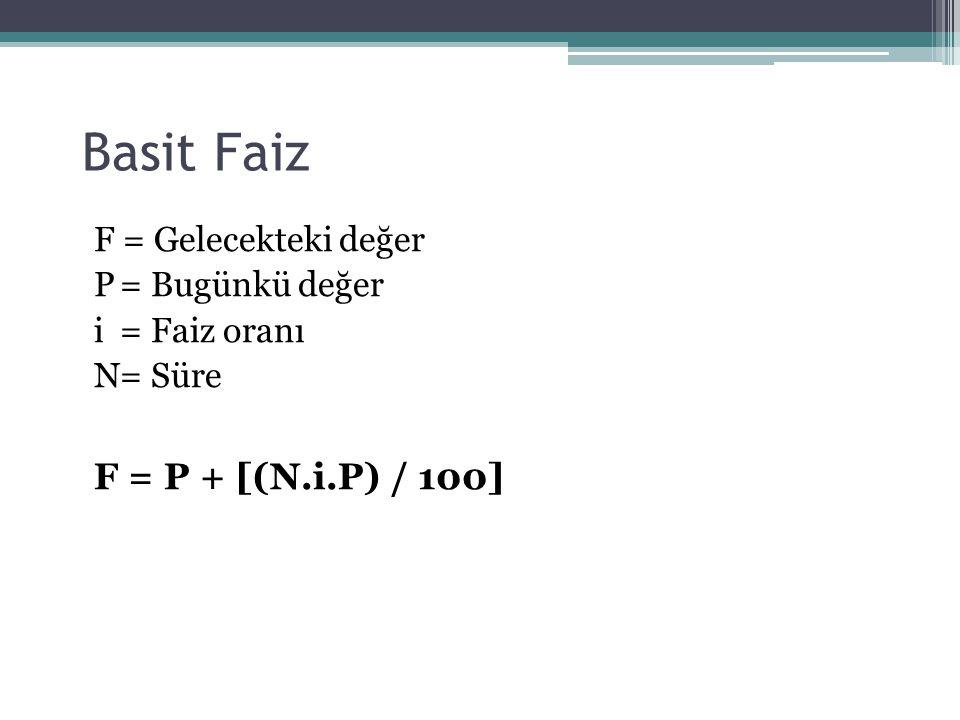 Basit Faiz F = P + [(N.i.P) / 100] F = Gelecekteki değer
